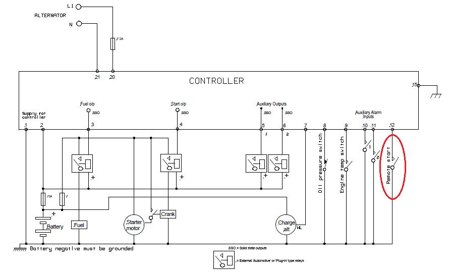 macam2 generator controller hanya ingin berbagi rh restovarius wordpress com wiring diagram ats amf genset wiring diagram ats dan amf
