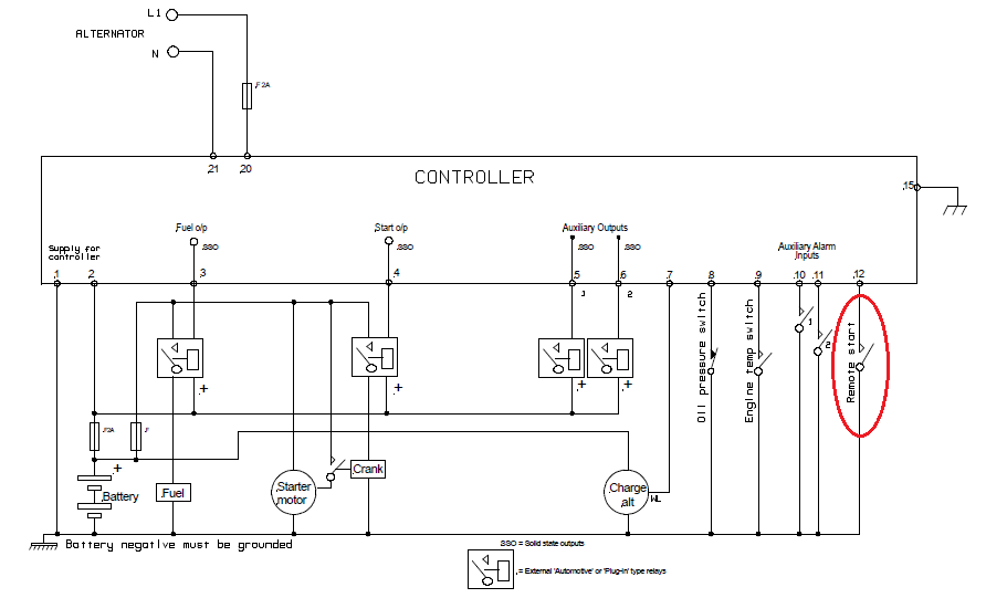 wiring panel ats amf electrical work wiring diagram u2022 rh aglabs co