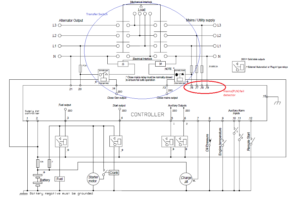 Macam2 Generator Controller Hanya Ingin Berbagi