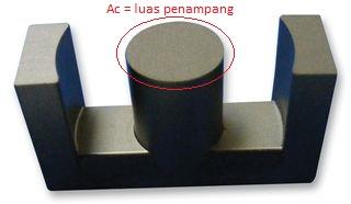 core-area